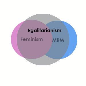 Egalitarianism vs. Feminism vs. MRM